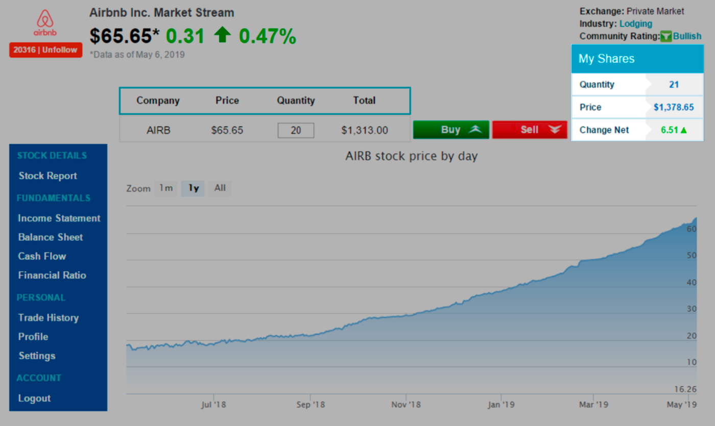Рабочая панель ПО мошенника. В ней даже отображаются мои акции, их стоимость и change net — рост акций за день