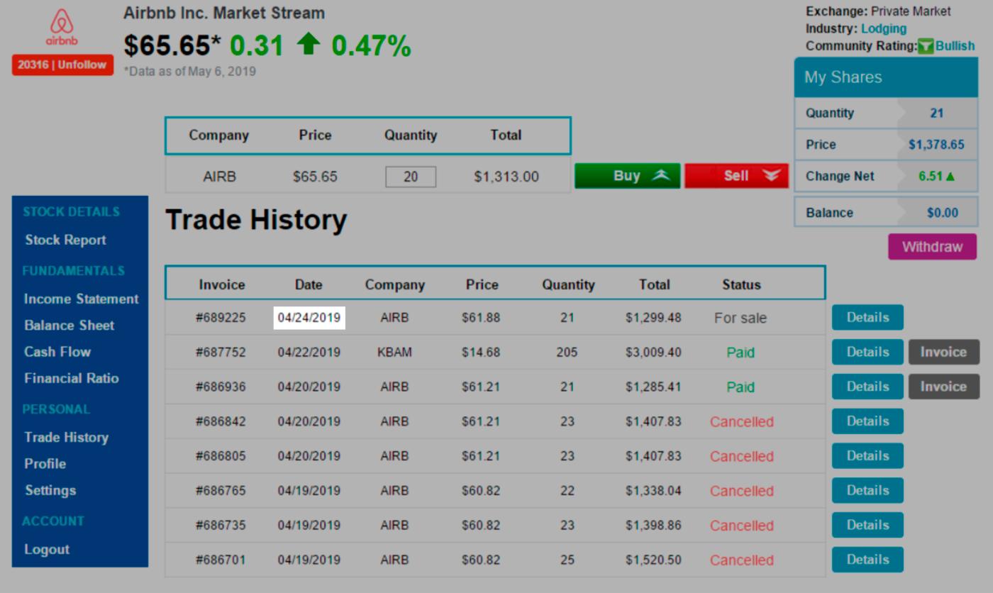 24 апреля я попытался продать часть акций, на 6 мая деньги все еще в системе