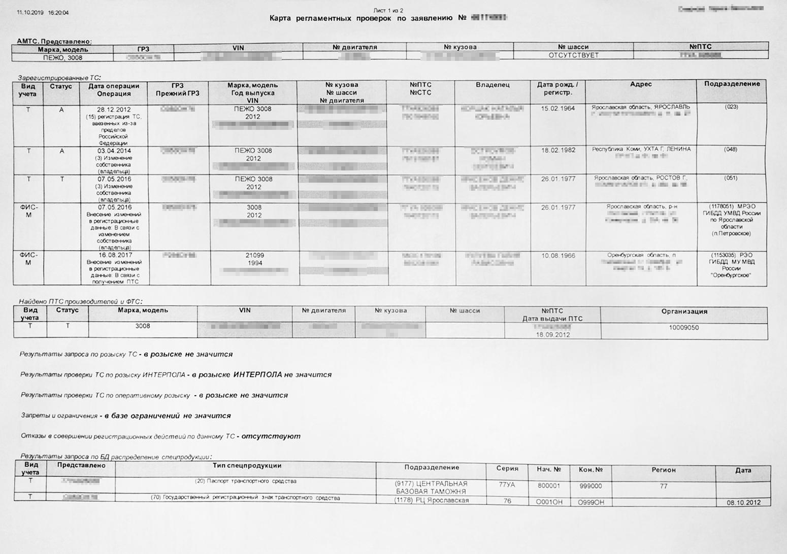 Из этих документов можно узнать, кто владел автомобилем до вас, а также его домашний адрес и дату рождения