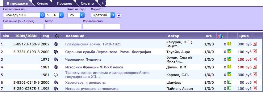 Личный кабинет на сайте Libex.ru