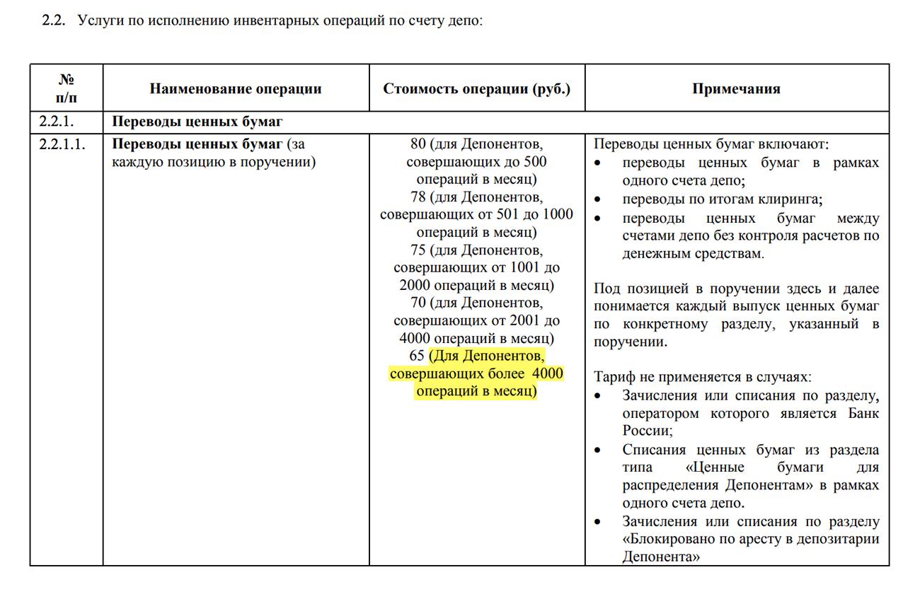 Тариф депозитария Брокера-2 за прием ценных бумаг. 65 р. за одно наименование, если в месяц совершать более 4000 операций, — мой случай