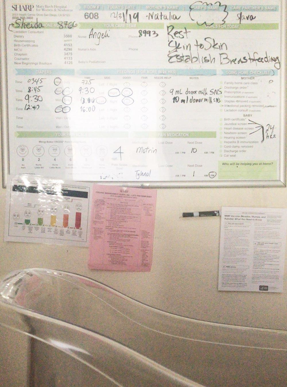 Доска в палате с главной информацией. На ней мы фиксировали кормления и смену подгузников. Утром дежурная медсестра писала свое имя и номер телефона, а также наш план на день