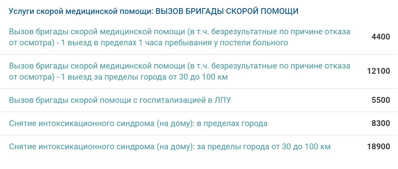 Я знаю только одну клинику в Омске, которая оказывает услугу «скорая помощь». Это их тарифы