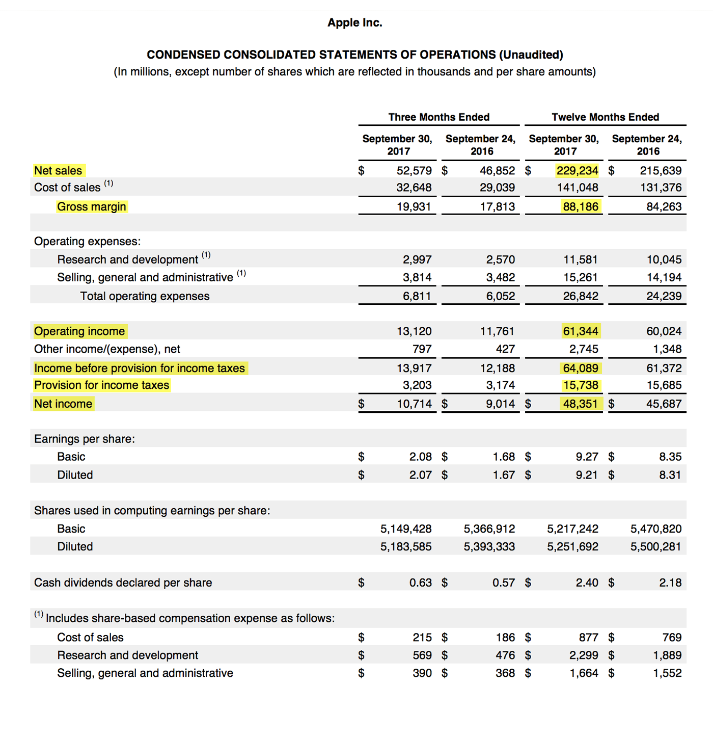 Страница 1 отчета «Эпла» за 2017 финансовый год