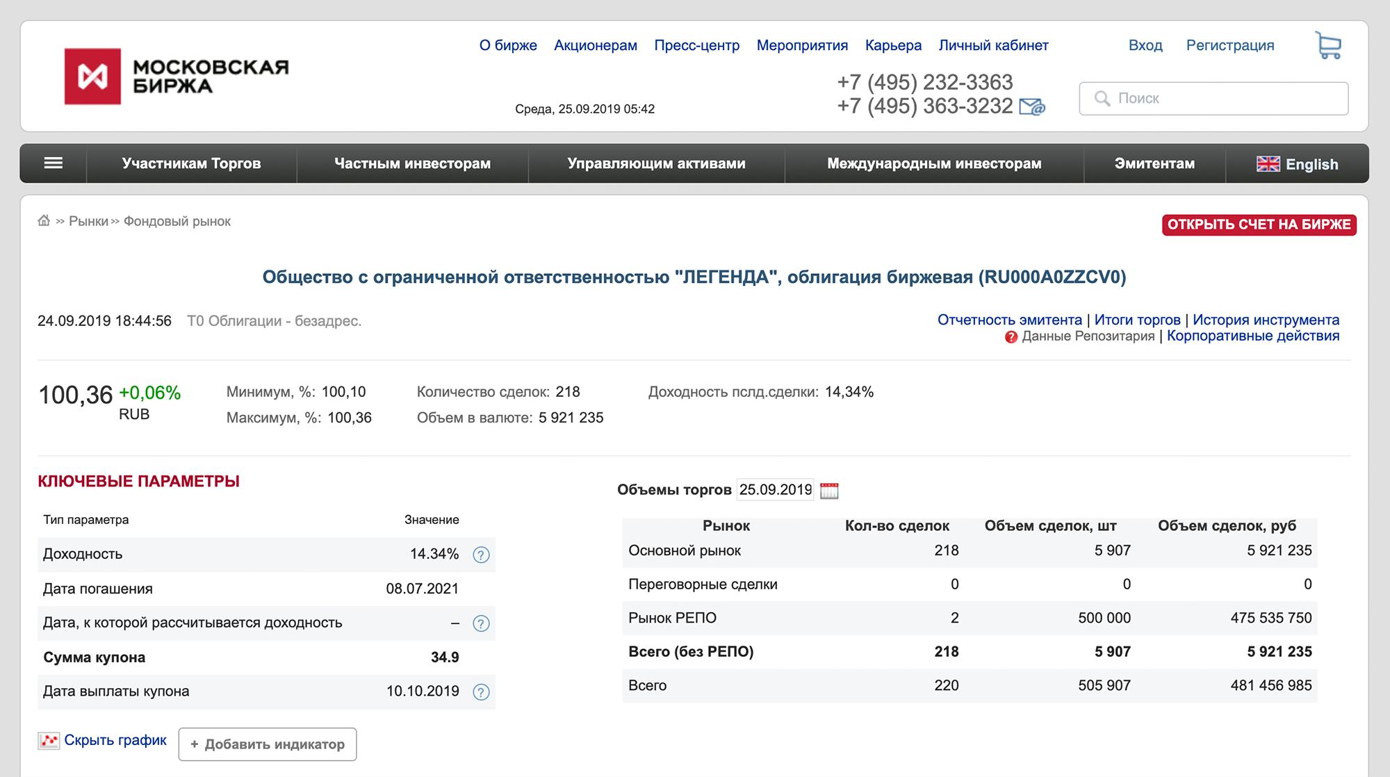 Параметры облигации «Легенда 1P1» на сайте Московской биржи
