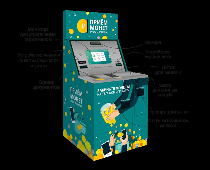 Главное отличие монетоприемников от обычных автоматов — широкий лоток для монет. Фото: Монетная компания