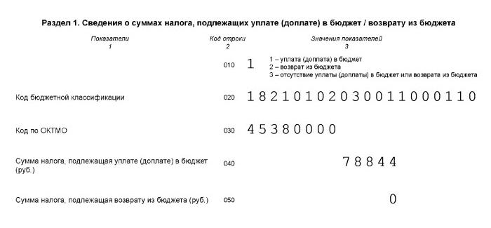Сумму налога к уплате программа определит автоматически. Полученную сумму надо будет самостоятельно перечислить в бюджет до 15 июля — п. 4. ст. 228 налогового кодекса