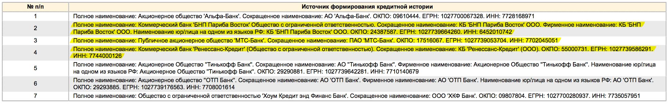 отп банк отзывы клиентов о кредитах наличными москва