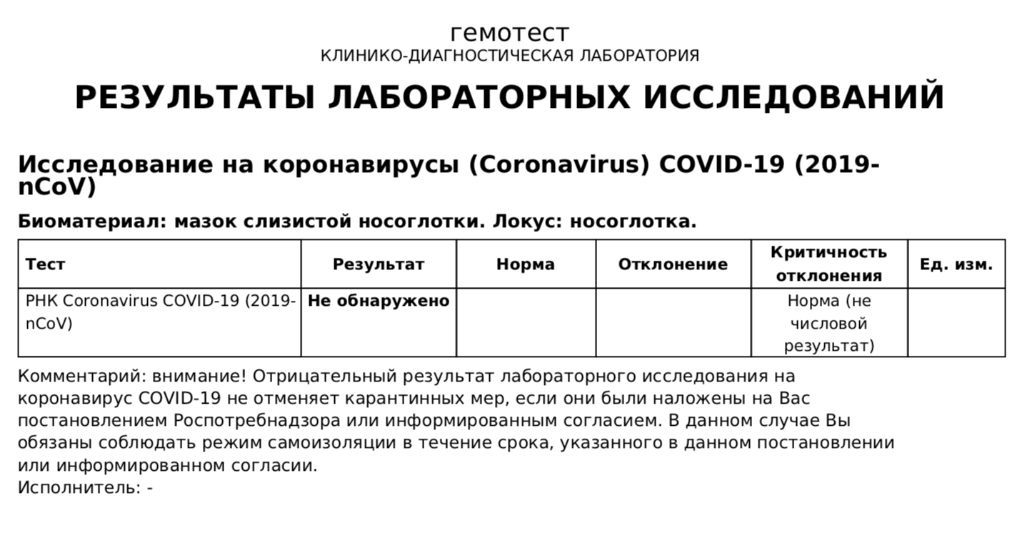 Исследование на коронавирусы COVID-19 (2019-nCoV)
