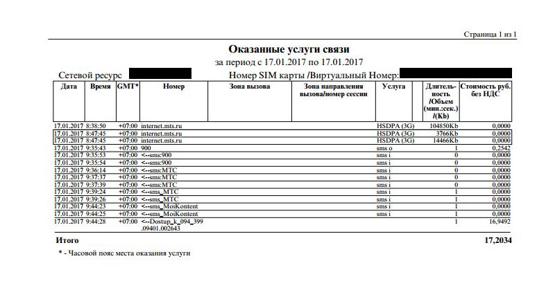 Детализация счёта в личном кабинете. Строка Dostup_k_094_399.09401.002643 — это и есть подписка, которая съела 16,9 рублей