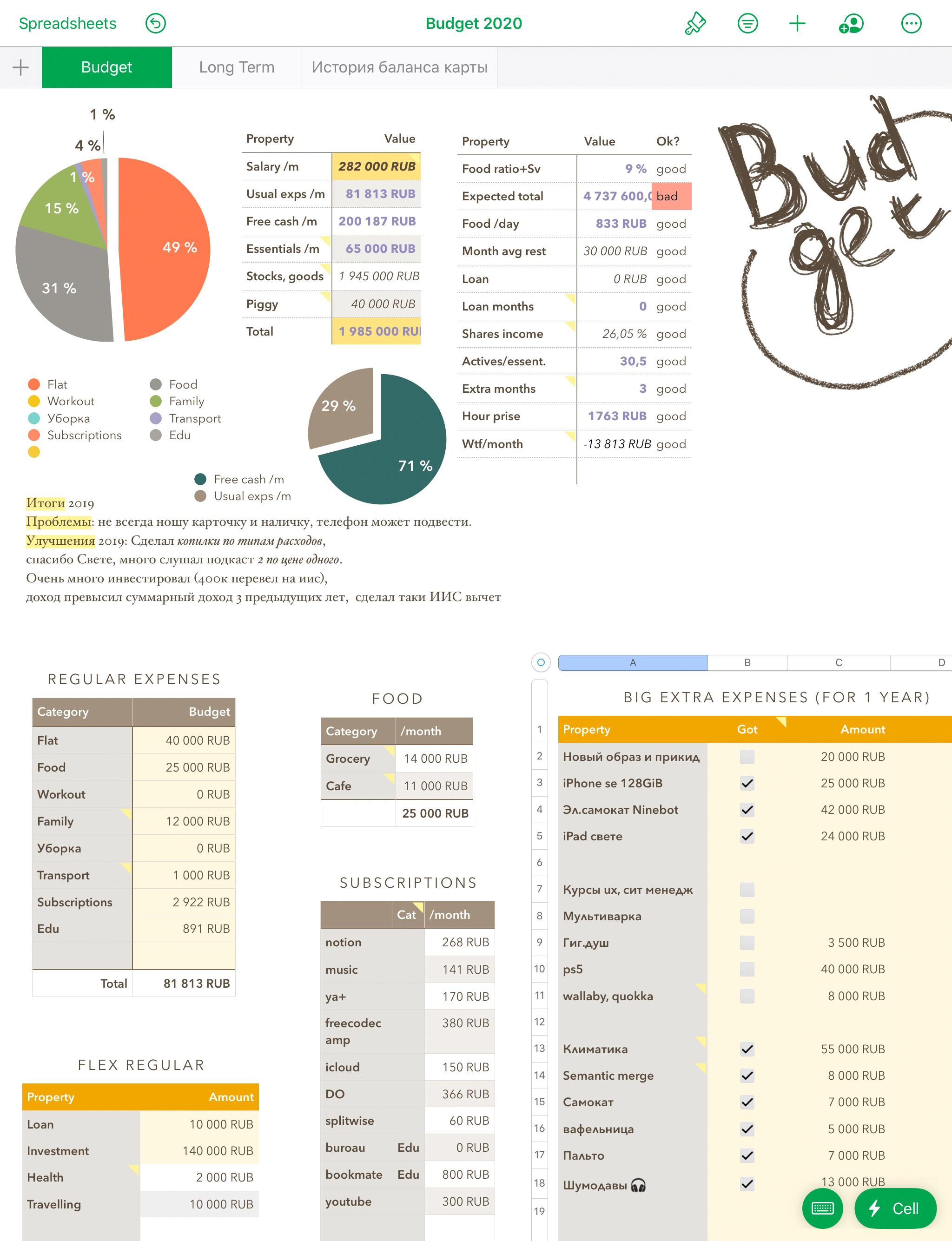 Бюджет на регулярные и разовые крупные покупки у меня сделан в виде таблицы в Numbers, он симпатичнее и удобнее всяких там экселей и гуглов