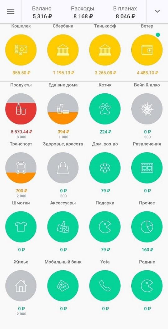 Так выглядят мои категории в Coinkeeper