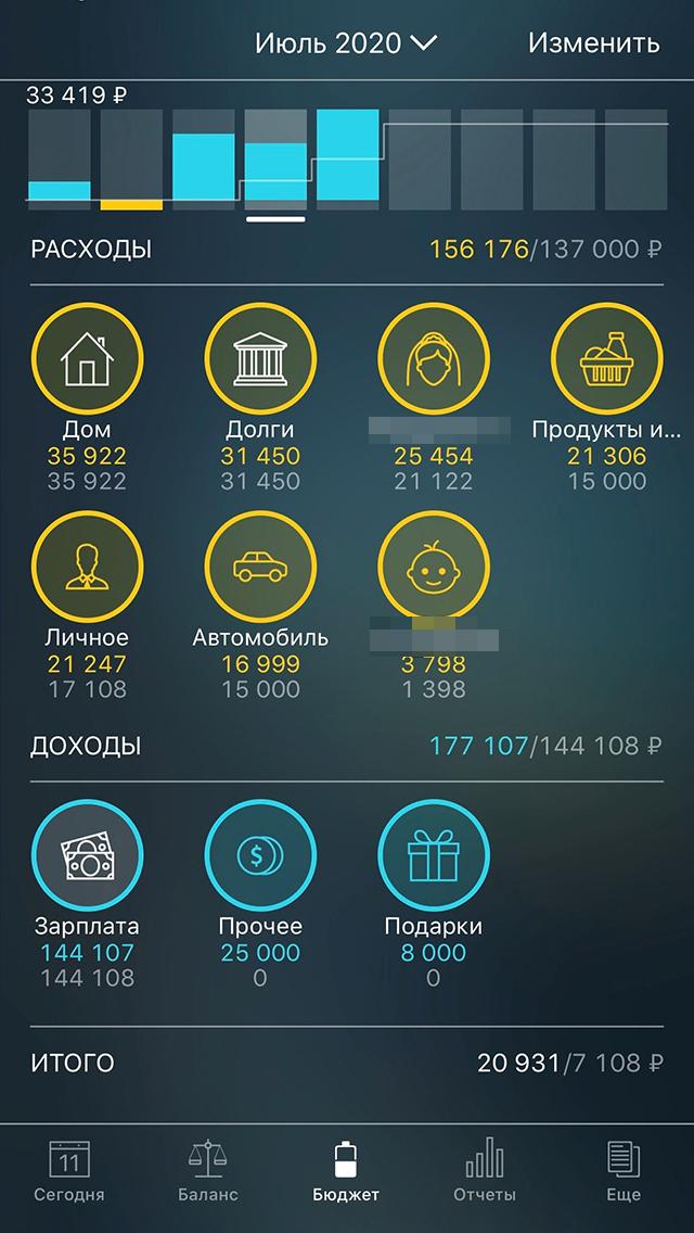 Дляведения бюджета я пользуюсь приложением Money Pro