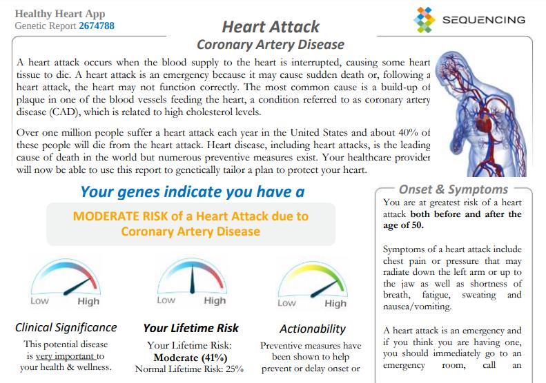 Небольшой риск сердечно-сосудистых заболеваний — совпадение с отчетом MyHeritage