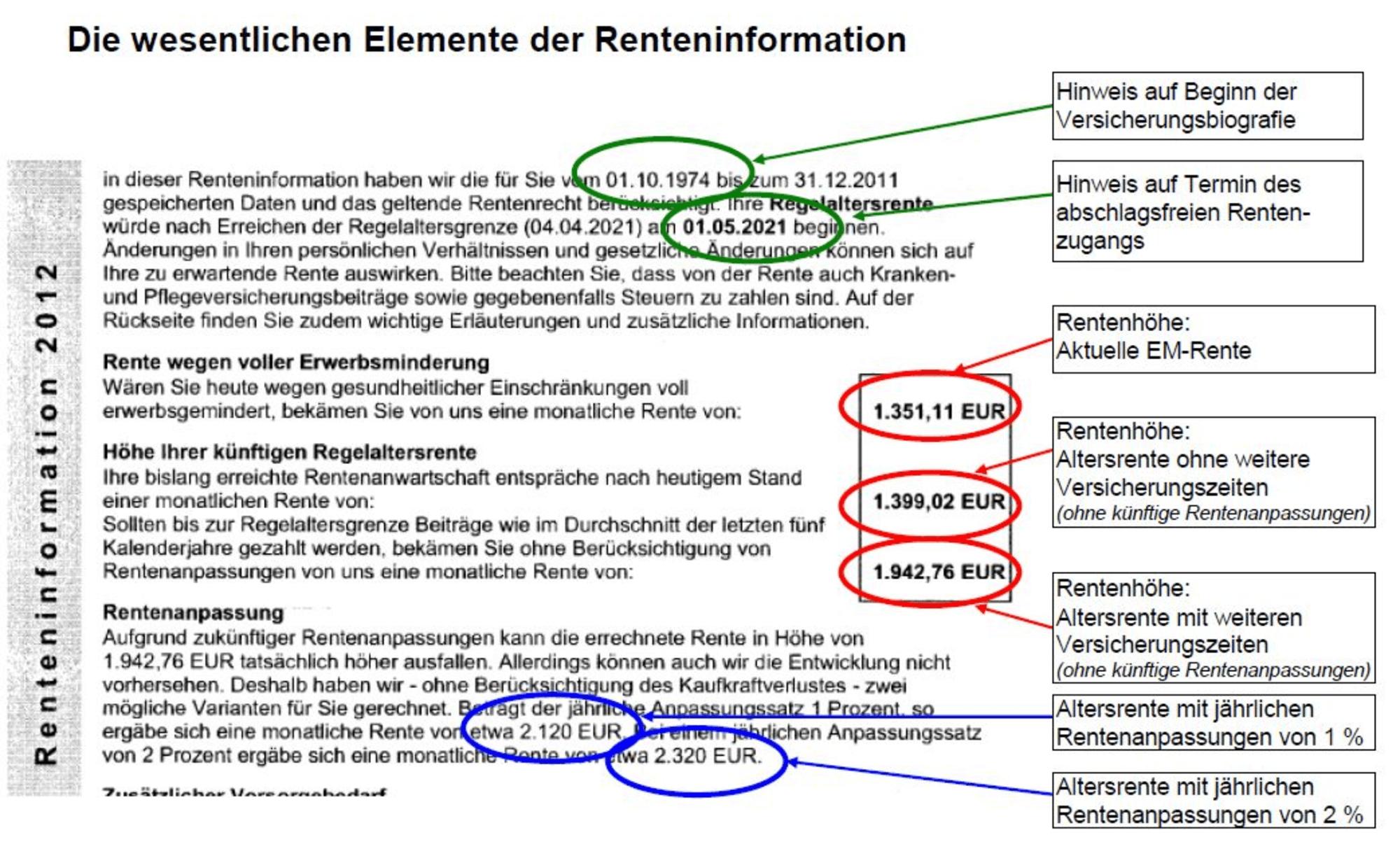 Скриншот с сайта финансового консультанта: так как самому разобраться в письме о пенсии практически невозможно, немцы часто прибегают к помощи консультантов, которые помогут всё разложить по полочкам