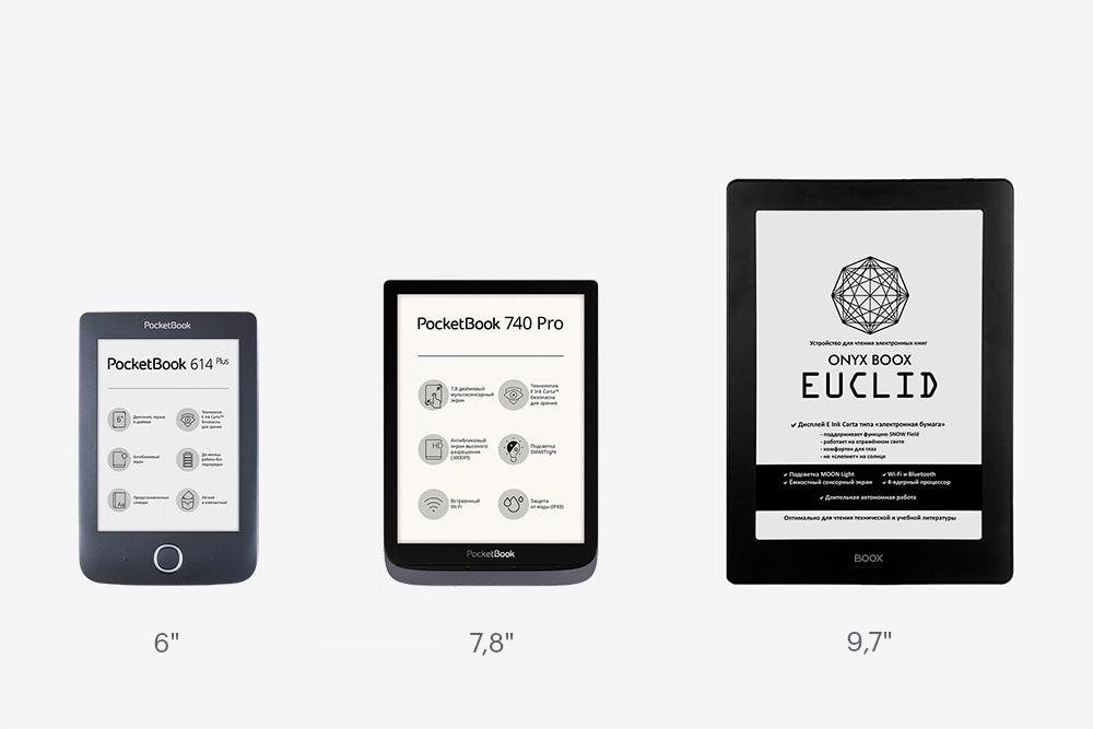 Сравнение ридеров с разной диагональю экранов: слева — 6 дюймов, в центре — 7,8 дюйма, справа — 9,7 дюйма