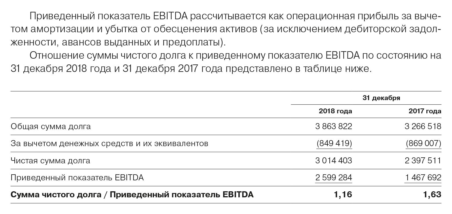Финансовый отчет ПАО «Газпром» за 2018год