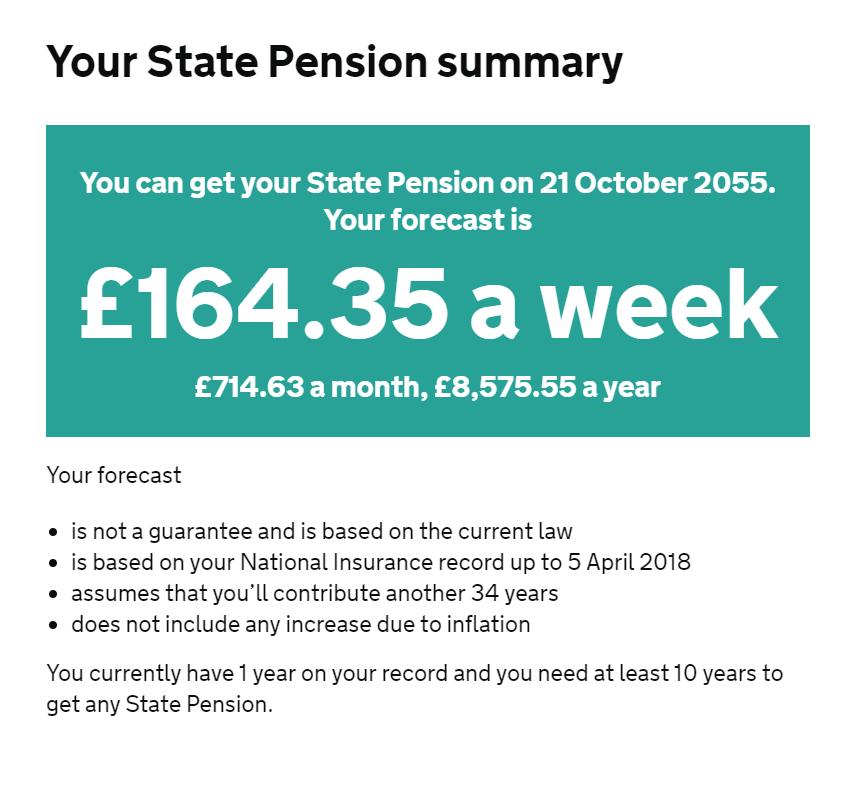 Прогноз пенсии для налогоплательщика. Обещают выплачивать 164,35£ в неделю