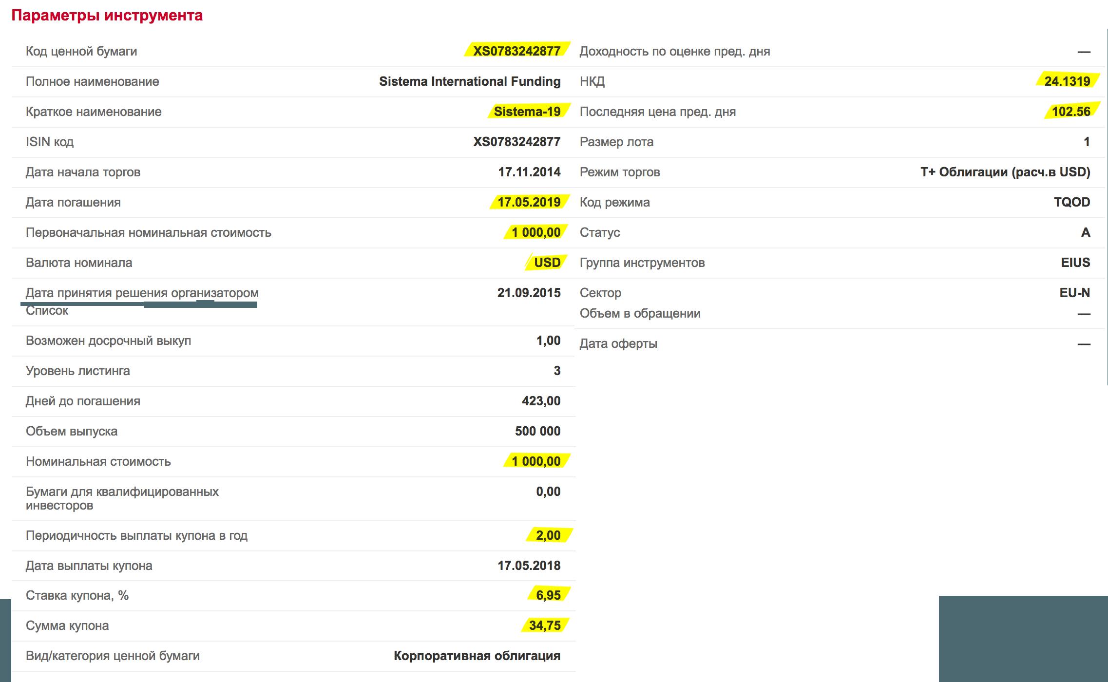 Еврооблигации АФК «Система»