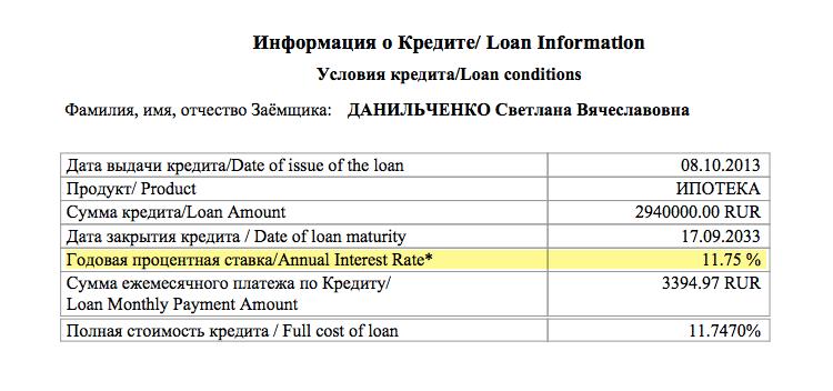 Пример из моего опыта получения ипотечного кредита. Для калькулятора нужна годовая процентная ставка, а не полная стоимость кредита