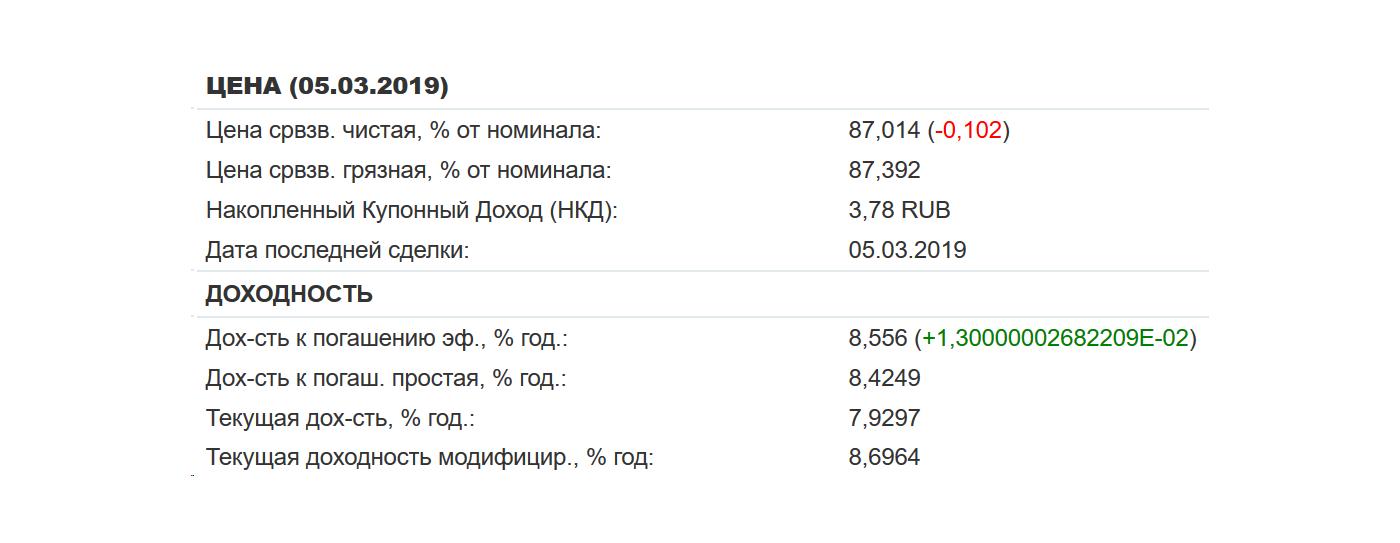 Цена и текущая доходность ОФЗ 46020 на 05.03.2019. Источник: rusbonds.ru