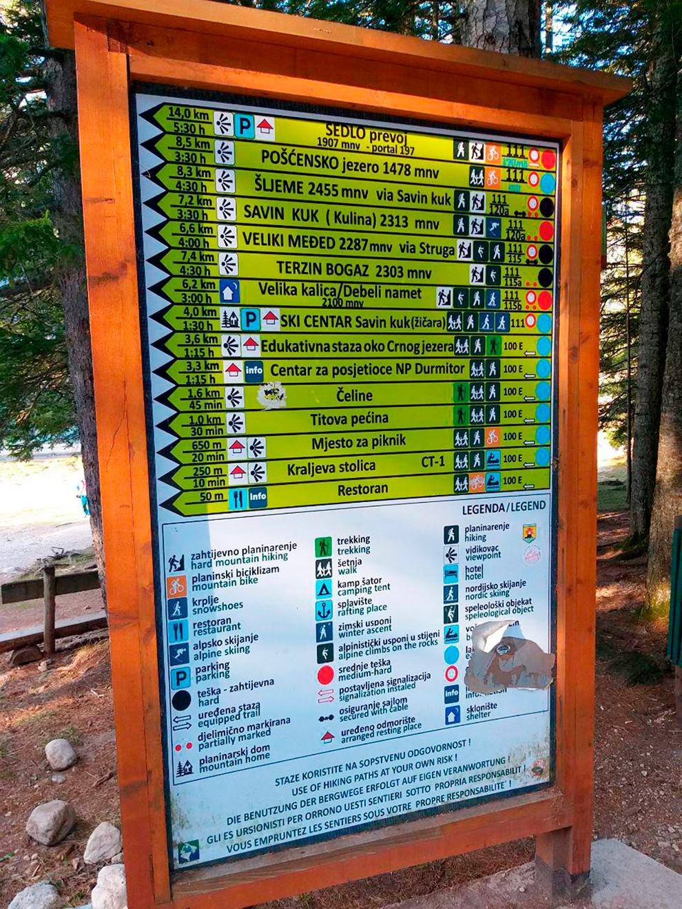 На стендах с маршрутами для прогулок указана сложность, расстояние и примерное время в пути до точки. На финише есть еще один стенд со следующими маршрутами