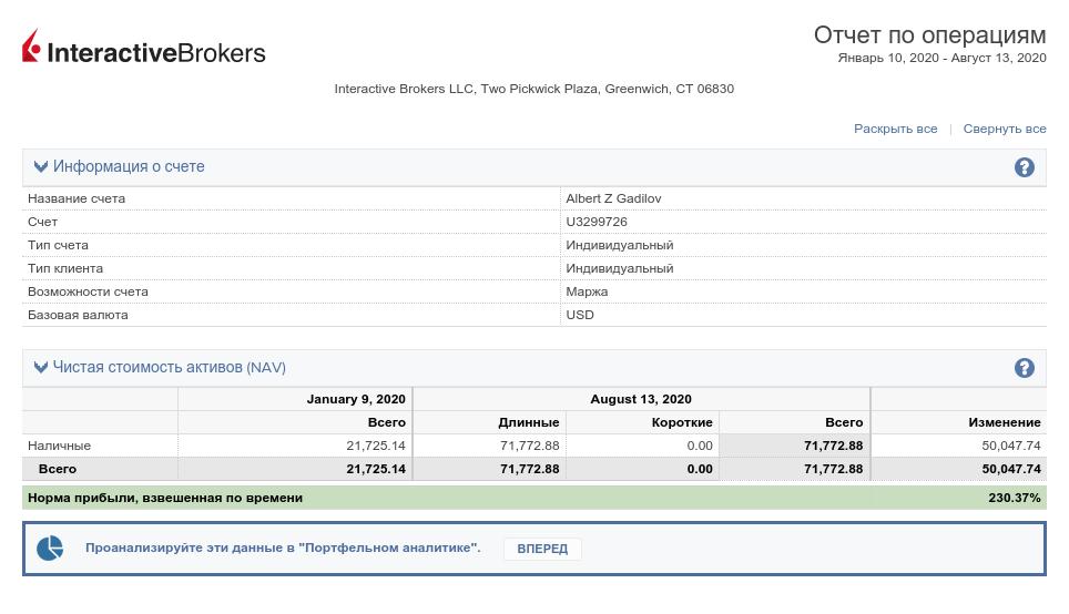 Отчет поторгам, подтвержденный Interactive Brokers, показывает данные неизвестного частного лица Альберта Гадилова