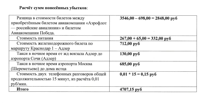 В заявлении об уточнении исковых требований получилась такая сводная таблица: вычел из суммы убытков 698<span class=ruble>Р</span>, которые мне перевела авиакомпания, и убрал одну поездку на такси