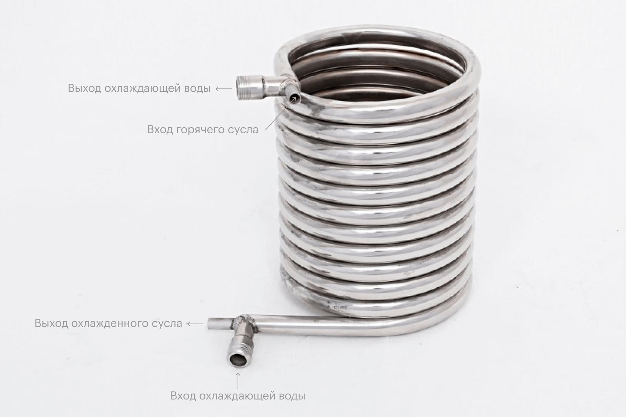 Более эффективный вариант чиллера — противоточный, труба в трубе. Длядезинфекции необходимо насосом прогнать обеззараживающую жидкость — об этом далее — по внутреннему контуру чиллера