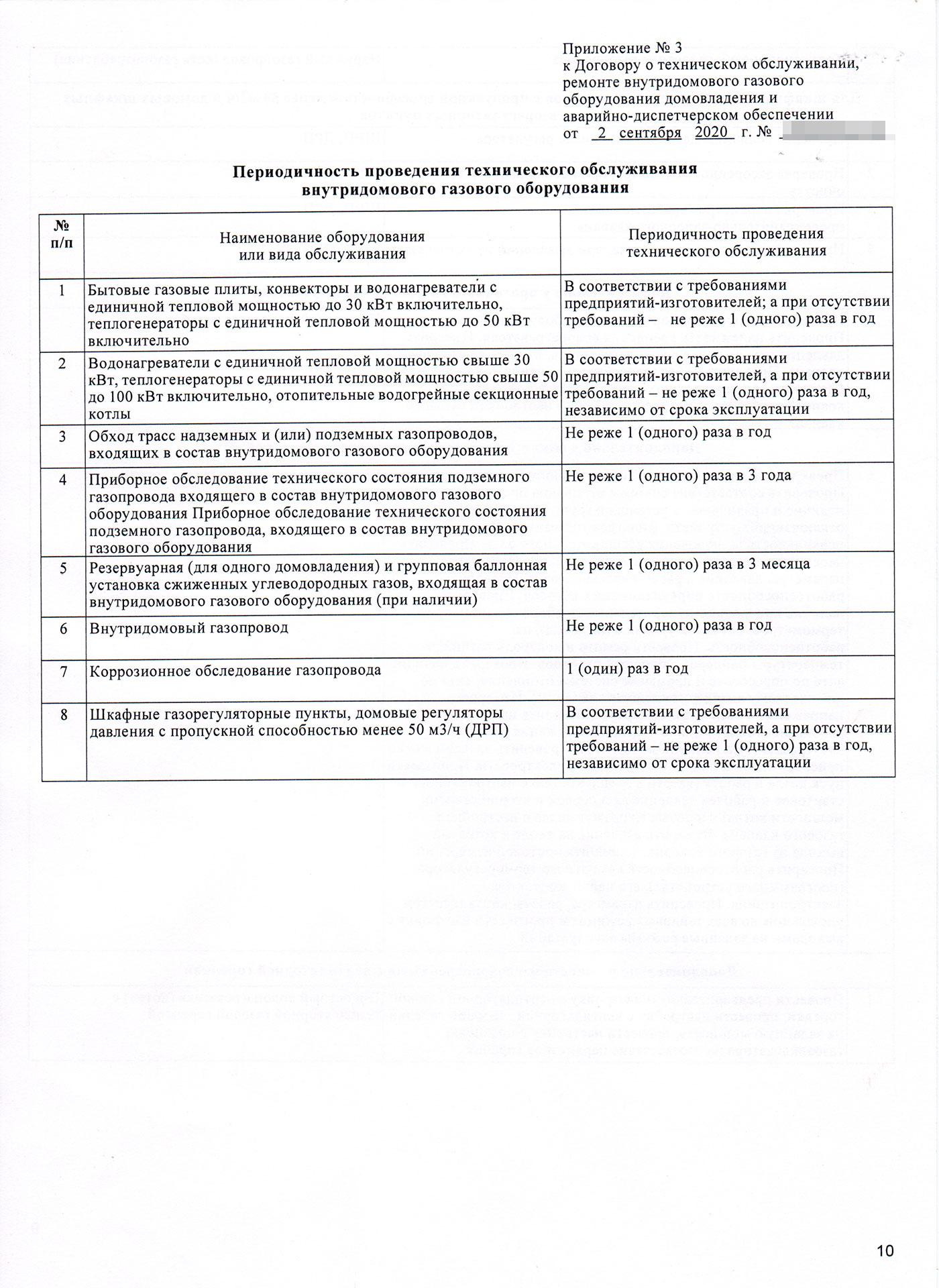 Приложение 3 — нормы периодичности обслуживания