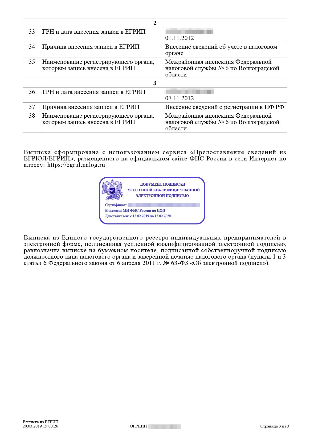 Последняя страница выписки из ЕГРИП с электронной подписью