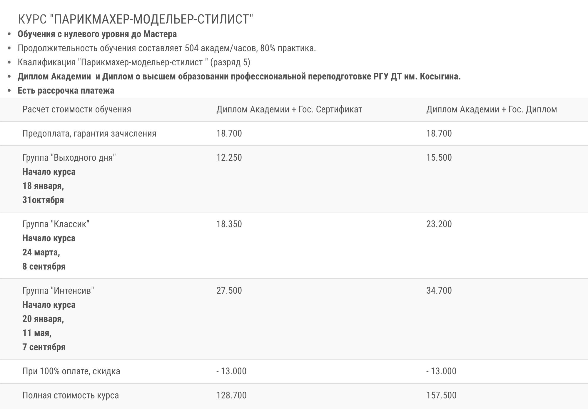 В одной из таких школ полный курс стоит от 128 700<span class=ruble>Р</span>
