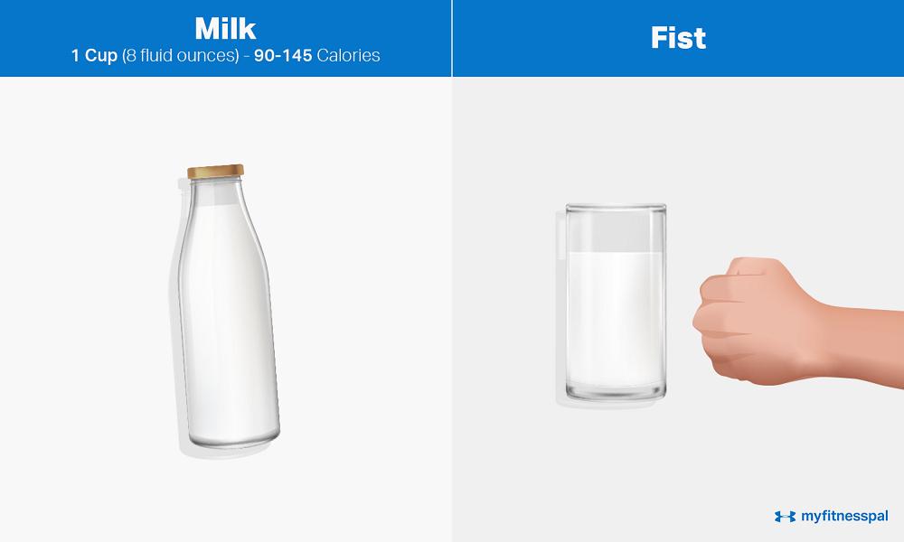 Порция — это стакан 200—250 мл или 200г творога. Длядетей порции практически вдва раза меньше, чем длявзрослых. Источник: Myfitnesspal