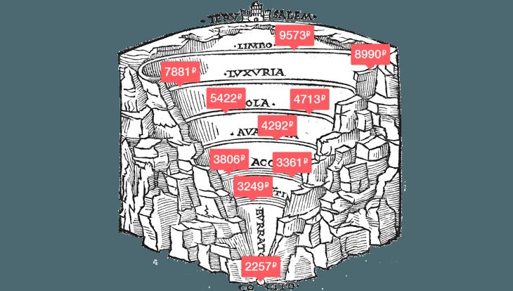 Как снять квартиру на Airbnb