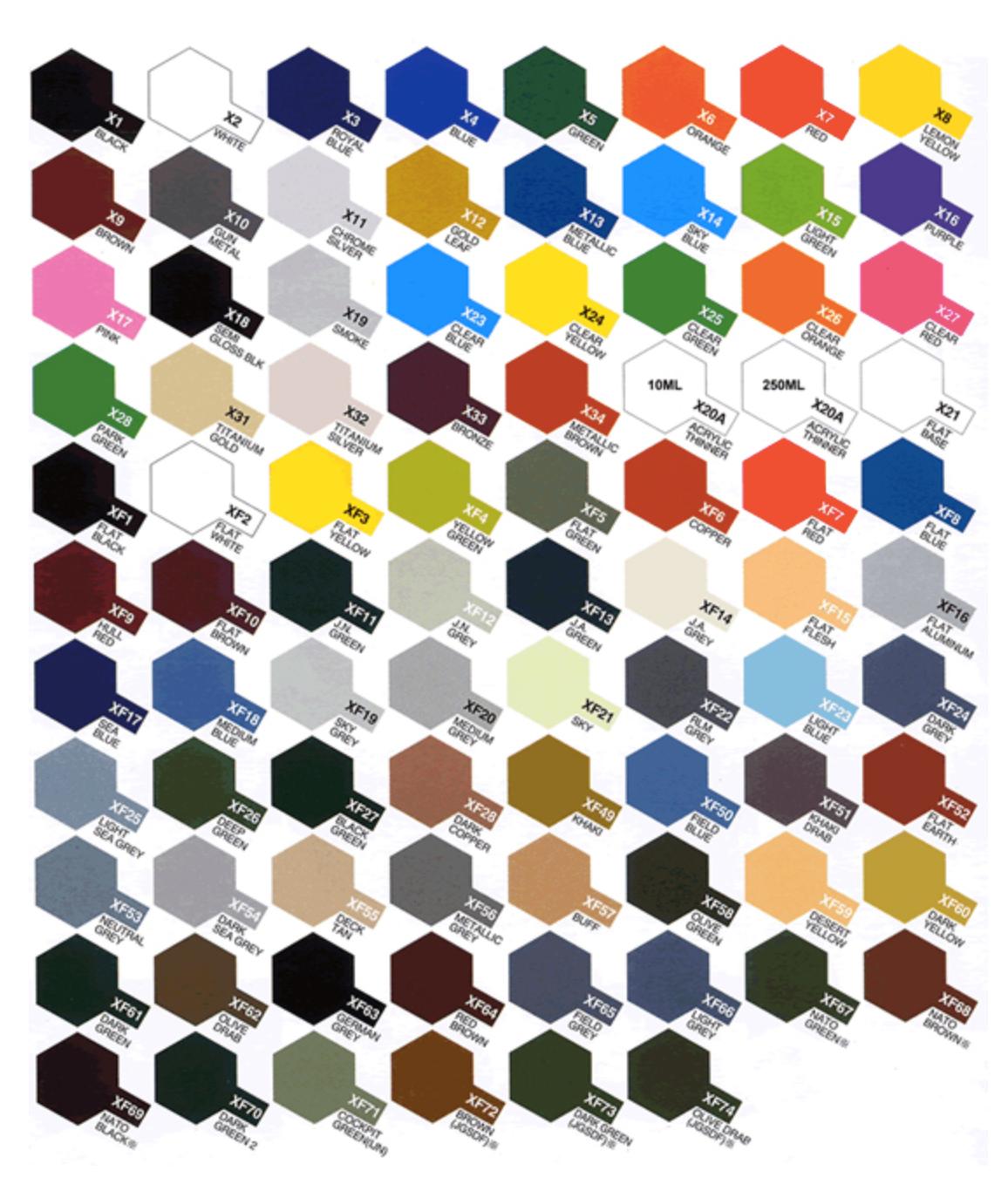 Пример палитры акриловых красок от компании Tamiya. Можно выбрать любой цвет из огромного диапазона: от обычного Flat Black до Titanium Gold. Источник: 3hobby.ru