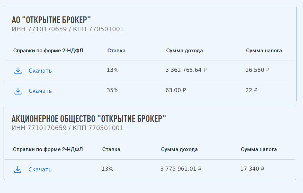 А это суммы дохода из справок 2-НДФЛ от разных брокеров. Видно, что брокеры удерживают налог не со всей суммы дохода