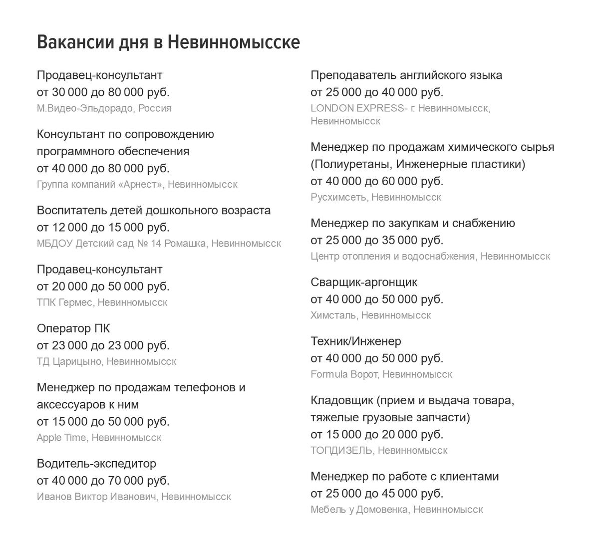 Вакансии дня на «Хедхантере»: в среднем соискателям предлагают 20 000—40 000<span class=ruble>Р</span>