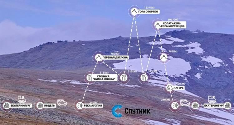 Карта похода с сайта турклуба