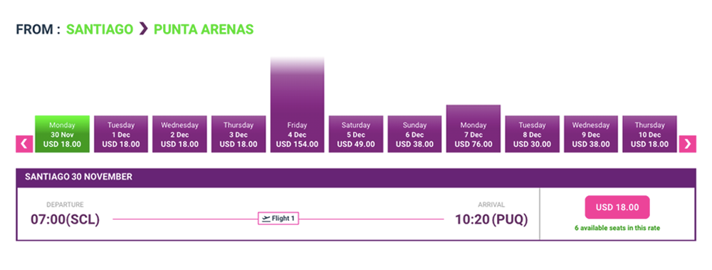 Перелет Сантьяго — Пунта-Аренас лоукостером «Левел» в одну сторону стоит 18$ (1286<span class=ruble>Р</span>)