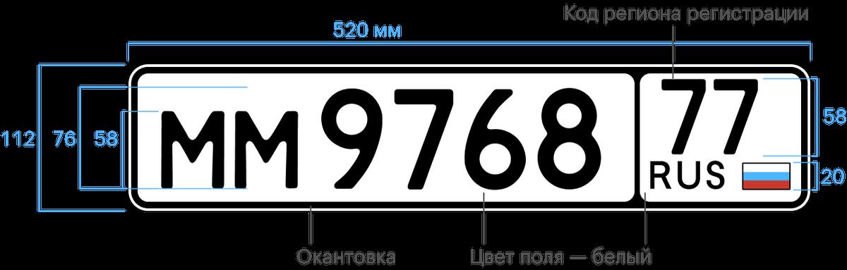 Знак типа 2. Две буквы, четыре цифры