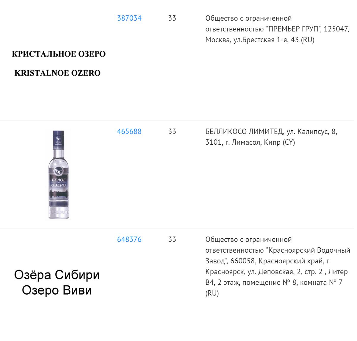 Производители водки очень любят слово «озеро». Я насчитал 42 подобных товарных знака, еще 17 заявок получили отказ. Трюк не сработает, если название выдуманное: у них слишком сильная различительная способность. «Кристальное озеро» и «Белое озеро» различаются, «Яндекс» и «Кристальный яндекс» — нет