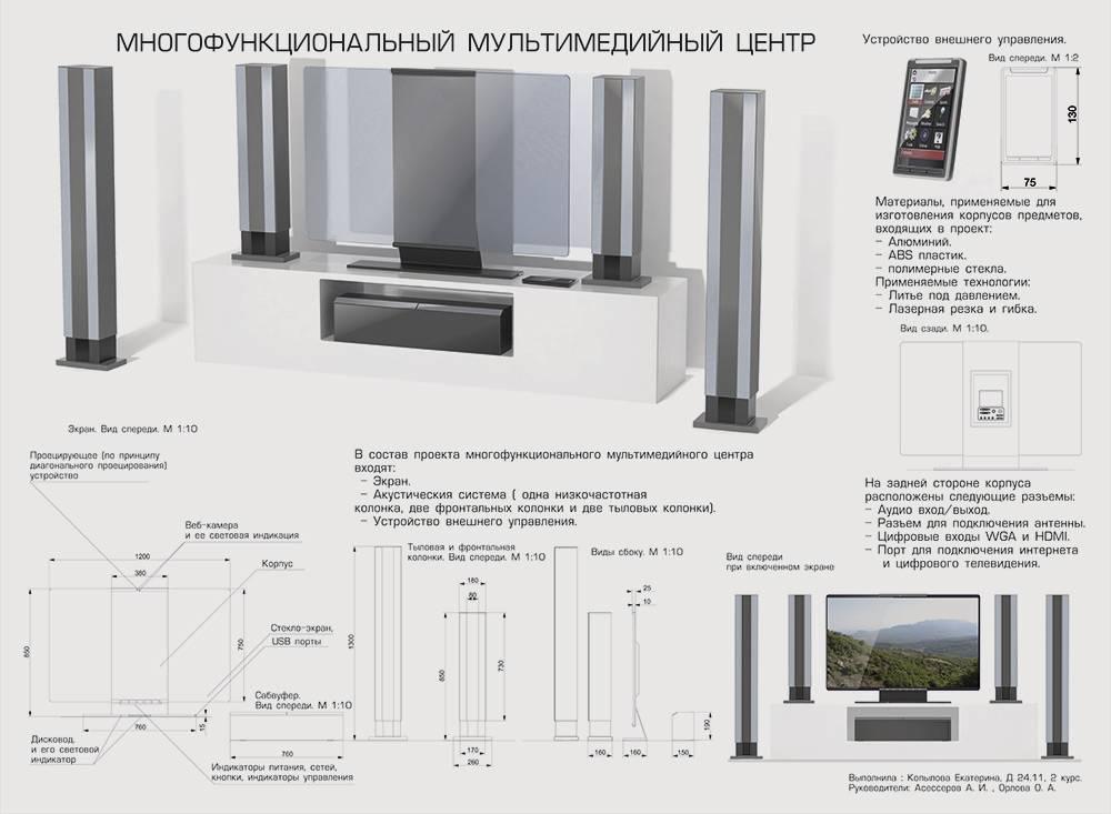Проект мультимедийного центра, первый проект в компьютерной подаче