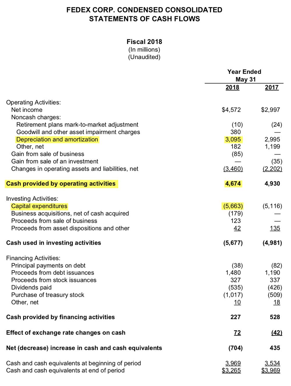 Cтраница 18 отчета FedEx за 2018 финансовый год