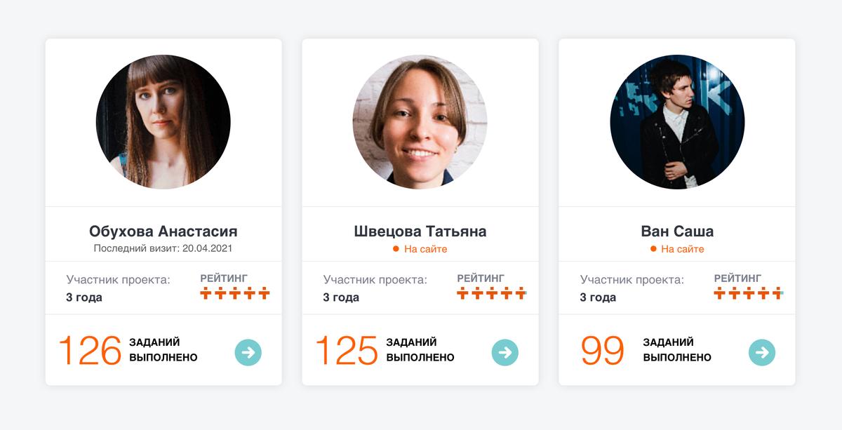 Это рейтинг волонтеров на платформе ProCharity — я на втором месте с 125заданиями