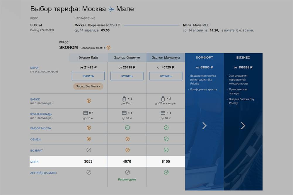 При&nbsp;перелете из Москвы в Мале по тарифу «Эконом-лайт» начислят 3053&nbsp;мили, билет стоит 21 475<span class=ruble>Р</span>. С тарифом «Эконом-оптимум» участник получит 4070&nbsp;миль — это на 1017&nbsp;больше, но и билет будет на 3940<span class=ruble>Р</span> дороже