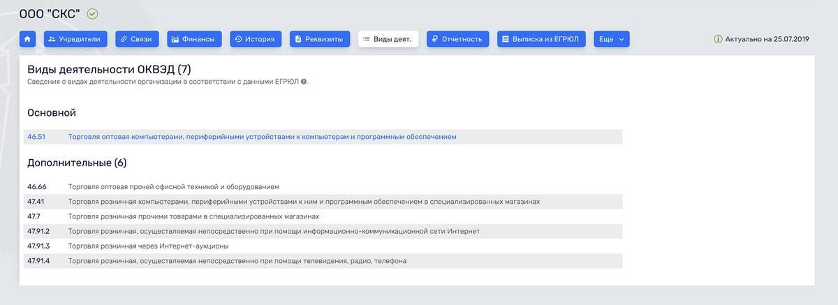 По реестру компаний у меня не сложилось впечатления, что российский платежный агент «Робофорекса» участвует в работе брокера. Это не добавляет доверия