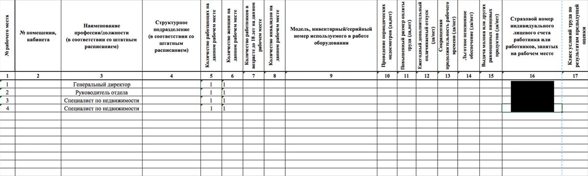 Так выглядит таблица рабочих мест. Оформление перечня мест никак не регламентируется, но сам документ дляпорядка должен быть