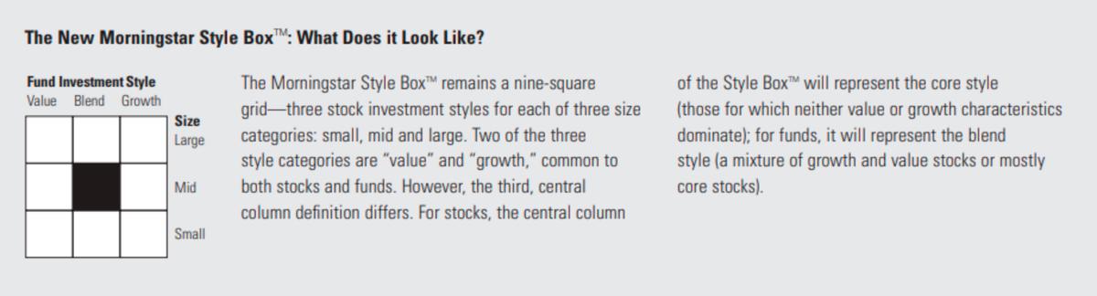 Это оригинальный вариант матрицы Morningstar Style Box. Этот метод «Морнингстар» представил еще в 1992году, но он до сих пор пользуется популярностью у инвесторов