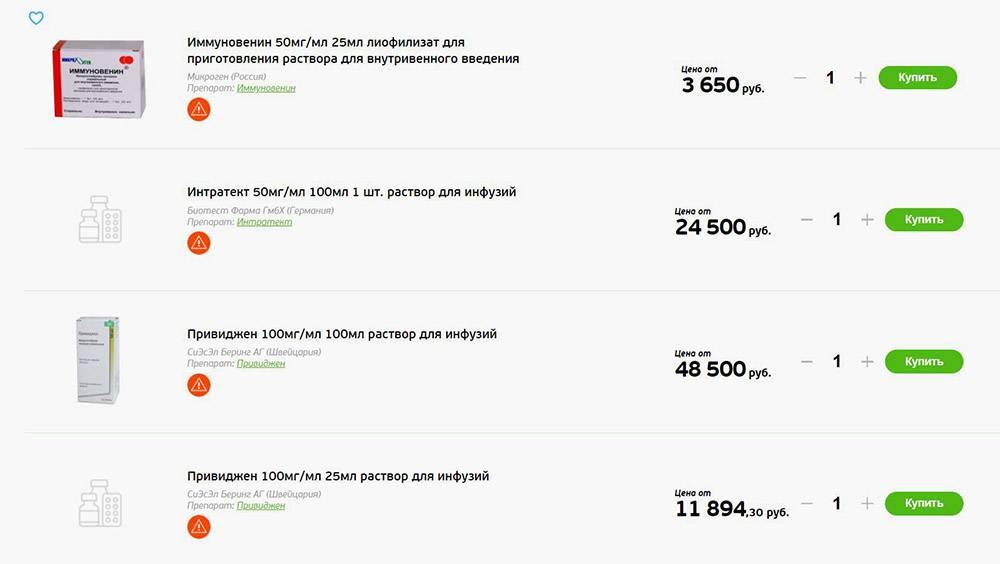 Стоимость иммуноглобулинов длявнутривенного введения. Источник: asna.ru