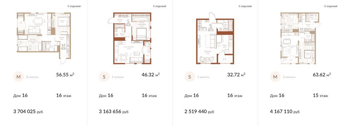 Цены на квартиры в новостройке комфорт-класса недалеко от моего дома